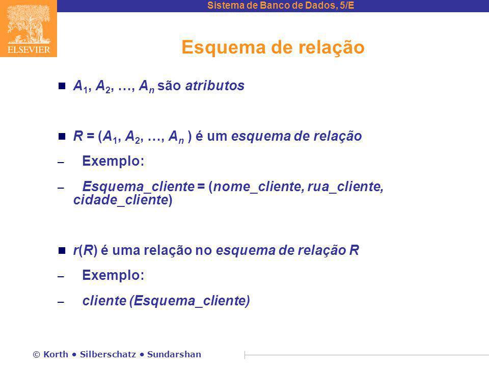 Sistema de Banco de Dados, 5/E © Korth Silberschatz Sundarshan Esquema de relação n A 1, A 2, …, A n são atributos n R = (A 1, A 2, …, A n ) é um esquema de relação – Exemplo: – Esquema_cliente = (nome_cliente, rua_cliente, cidade_cliente) n r(R) é uma relação no esquema de relação R – Exemplo: – cliente (Esquema_cliente)