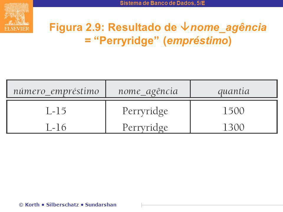 "Sistema de Banco de Dados, 5/E © Korth Silberschatz Sundarshan Figura 2.9: Resultado de  nome_agência = ""Perryridge"" (empréstimo)"
