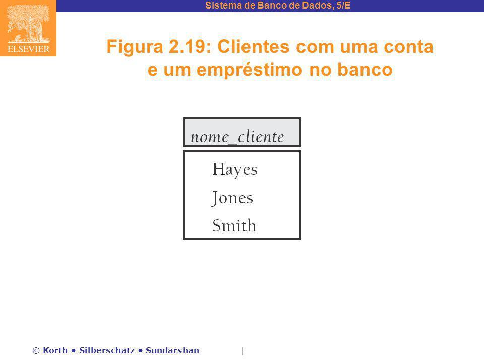 Sistema de Banco de Dados, 5/E © Korth Silberschatz Sundarshan Figura 2.19: Clientes com uma conta e um empréstimo no banco
