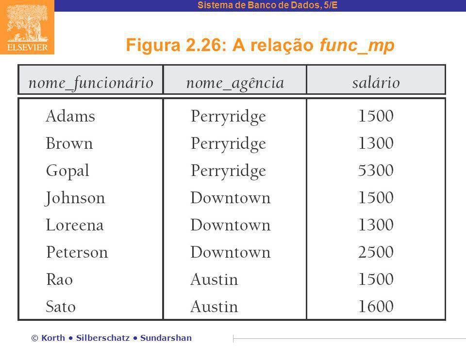 Sistema de Banco de Dados, 5/E © Korth Silberschatz Sundarshan Figura 2.26: A relação func_mp