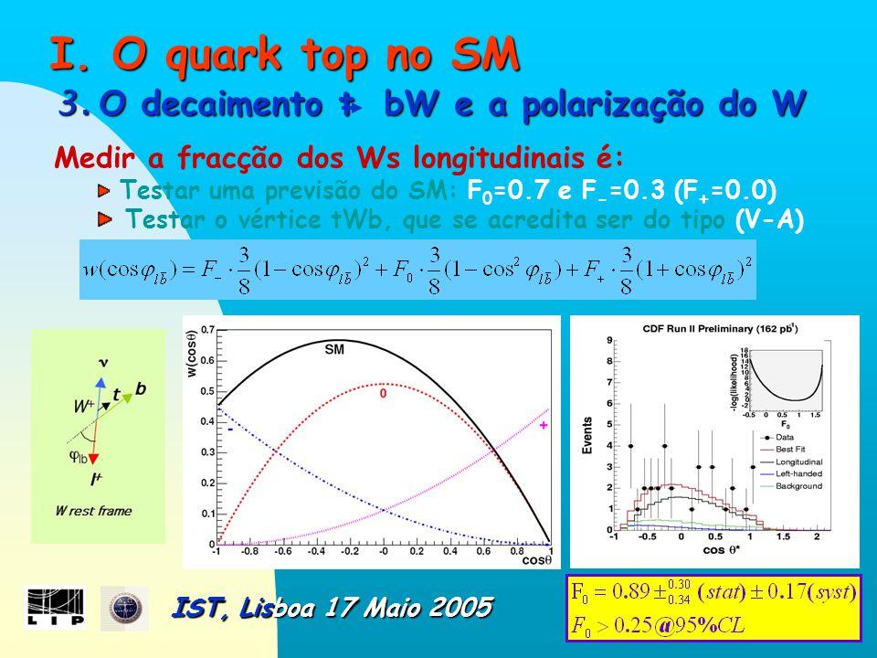 Medir a fracção dos Ws longitudinais é: Testar uma previsão do SM: F 0 =0.7 e F - =0.3 (F + =0.0) Testar o vértice tWb, que se acredita ser do tipo (V-A) 3.