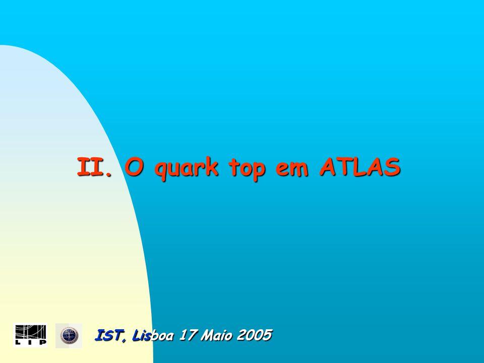 II. O quark top em ATLAS II. O quark top em ATLAS IST, Lisboa 17 Maio 2005