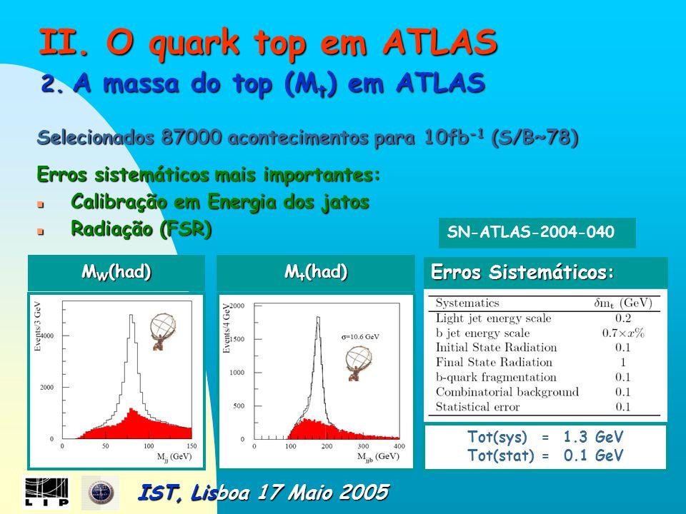 II.O quark top em ATLAS II. O quark top em ATLAS 2.