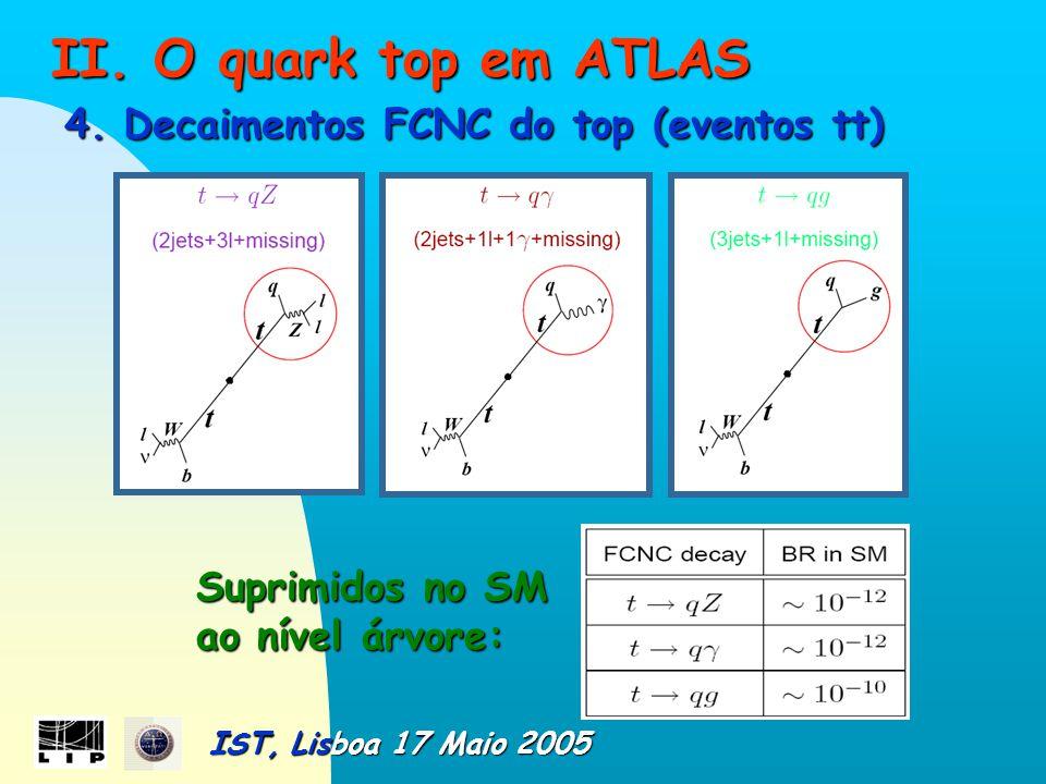 II. O quark top em ATLAS II. O quark top em ATLAS 4.
