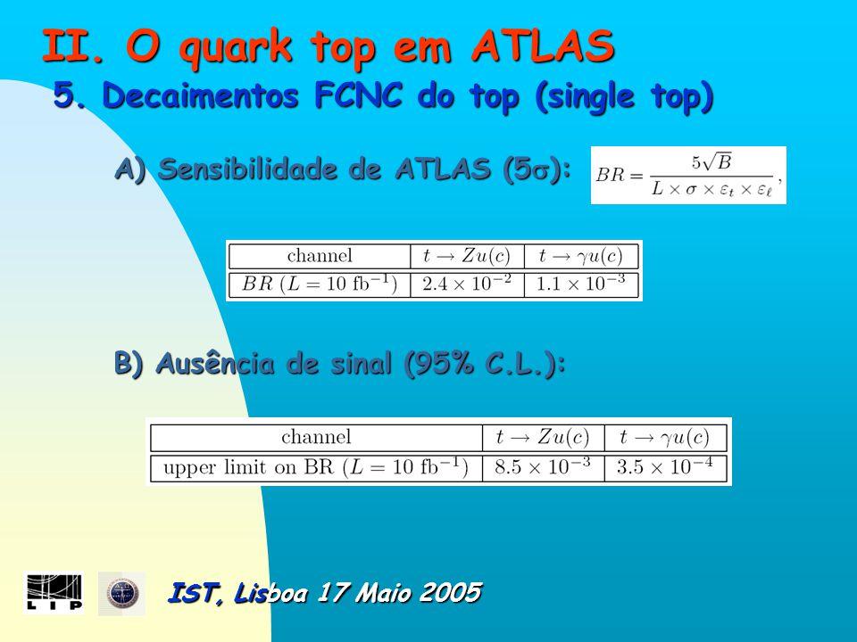 II. O quark top em ATLAS II. O quark top em ATLAS 5.