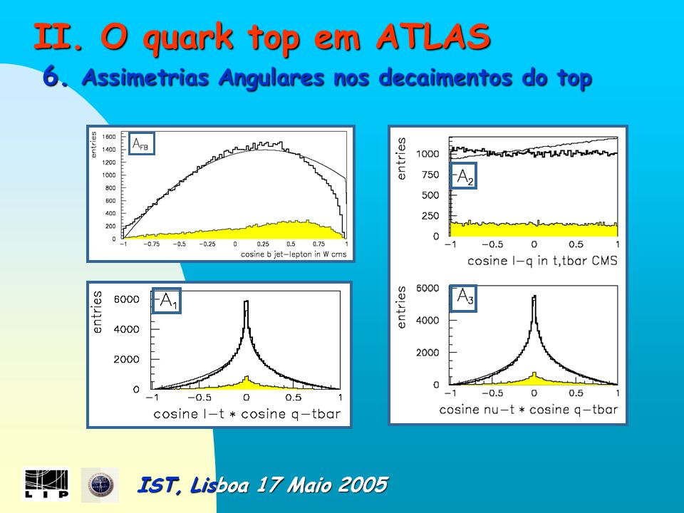 II. O quark top em ATLAS II. O quark top em ATLAS 6.