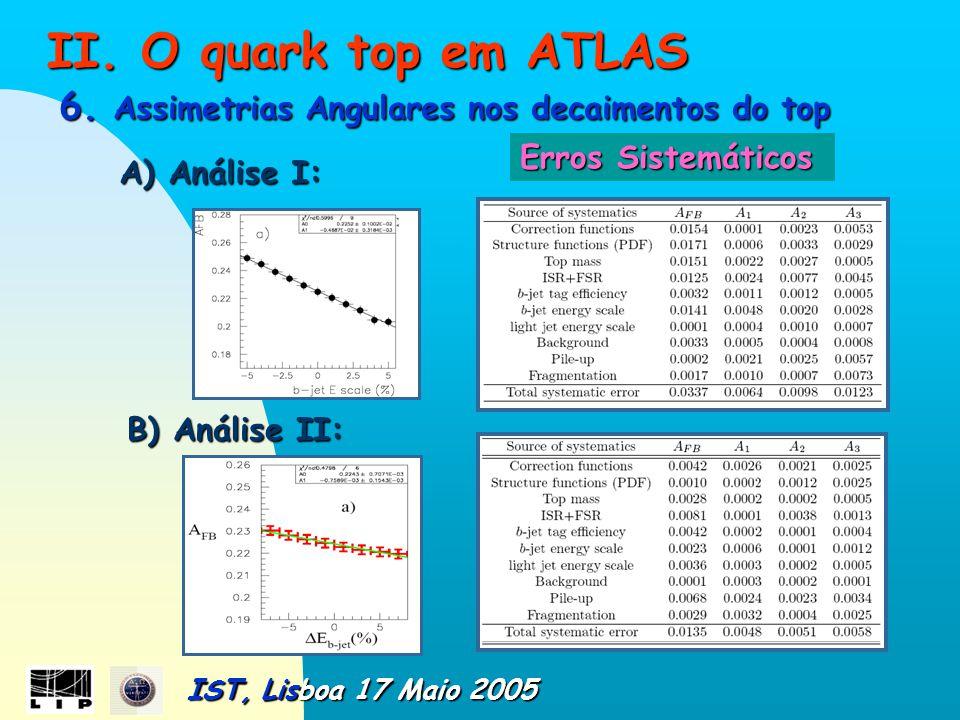 II.O quark top em ATLAS II. O quark top em ATLAS 6.
