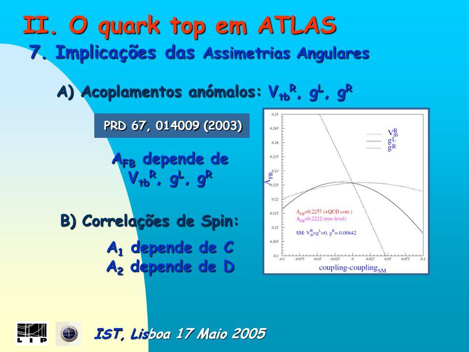II.O quark top em ATLAS II. O quark top em ATLAS 7.