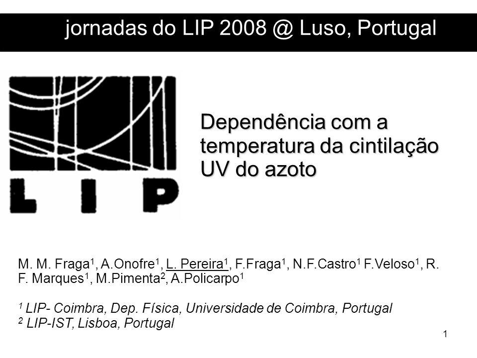 1 jornadas do LIP 2008 @ Luso, Portugal Dependência com a temperatura da cintilação UV do azoto M.