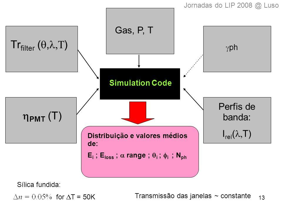 13 Simulation Code Gas, P, T Perfis de banda: I rel (  T) Tr filter ( ,  ) Distribuição e valores médios de: E i ; E loss ;  range ;  i ;  i ; N ph Sílica fundida: for  T = 50K Transmissão das janelas ~ constante  PMT (T)  ph Jornadas do LIP 2008 @ Luso