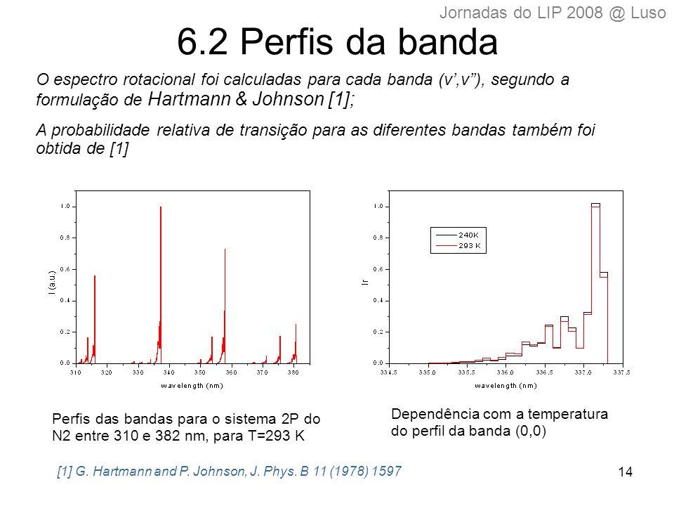 14 6.2 Perfis da banda O espectro rotacional foi calculadas para cada banda (v',v''), segundo a formulação de Hartmann & Johnson [1]; A probabilidade relativa de transição para as diferentes bandas também foi obtida de [1] Perfis das bandas para o sistema 2P do N2 entre 310 e 382 nm, para T=293 K Dependência com a temperatura do perfil da banda (0,0) [1] G.
