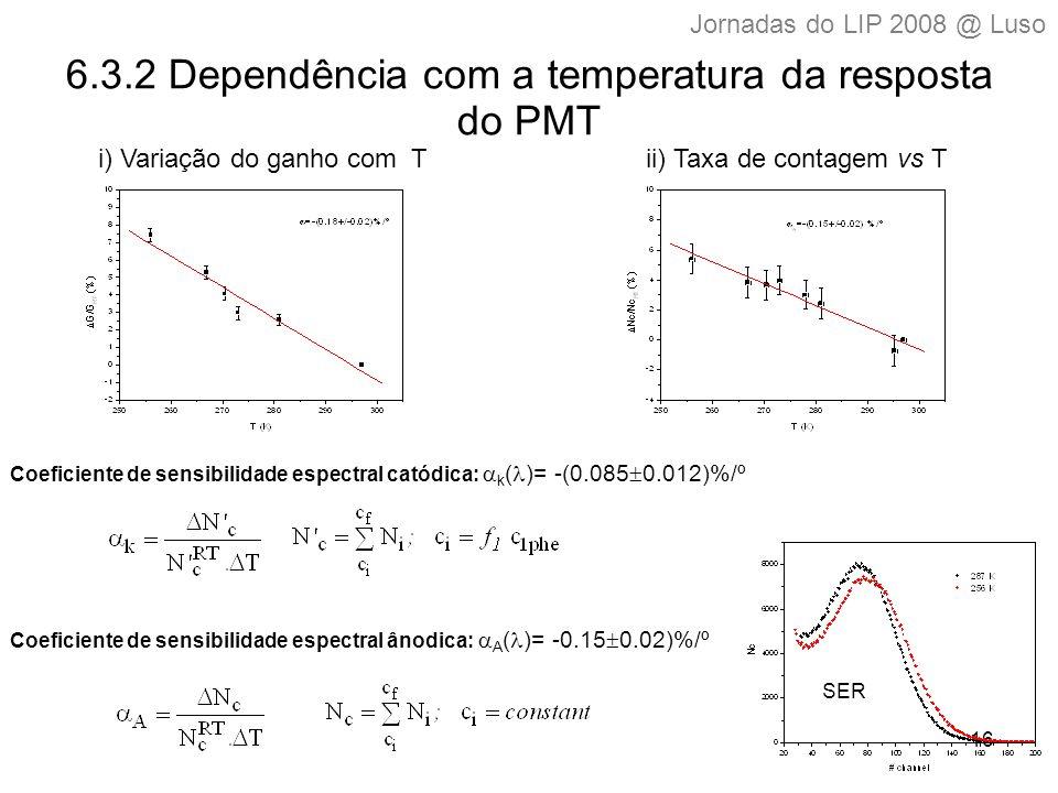 16 6.3.2 Dependência com a temperatura da resposta do PMT i) Variação do ganho com T ii) Taxa de contagem vs T SER Coeficiente de sensibilidade espectral catódica:  k ( )= -(0.085  0.012)%/º Coeficiente de sensibilidade espectral ânodica:  A ( )= -0.15  0.02)%/º Jornadas do LIP 2008 @ Luso