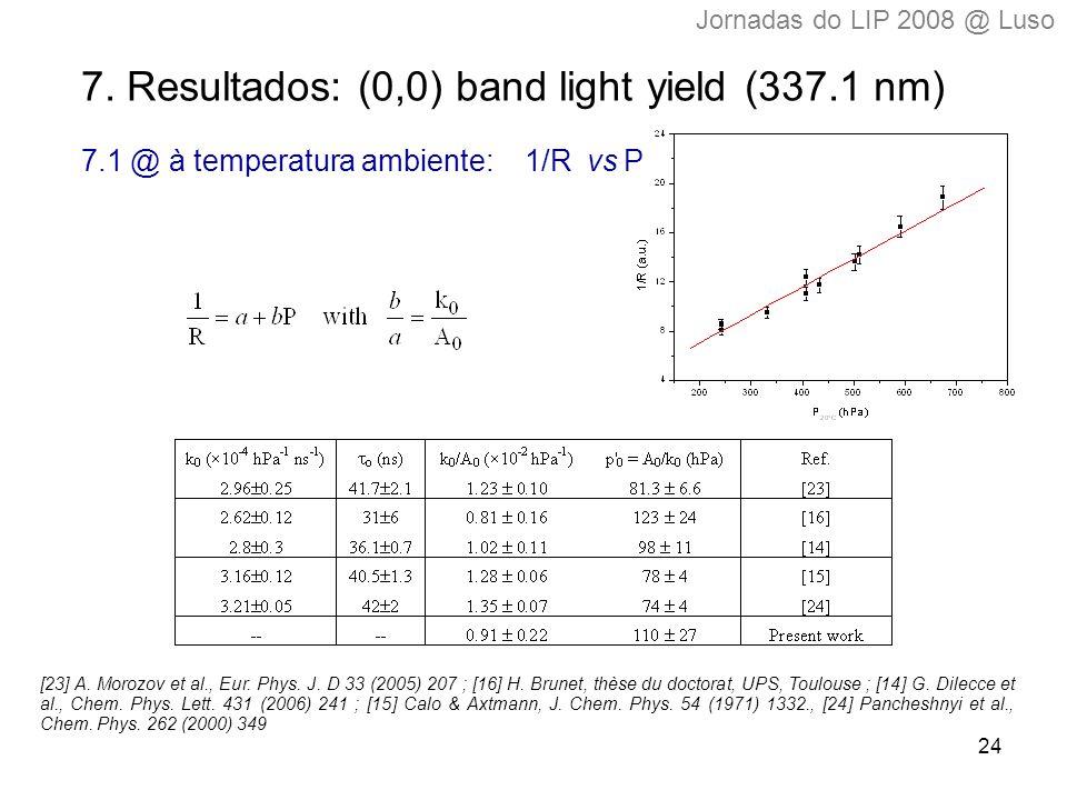 24 7.Resultados: (0,0) band light yield (337.1 nm) 7.1 @ à temperatura ambiente: 1/R vs P [23] A.
