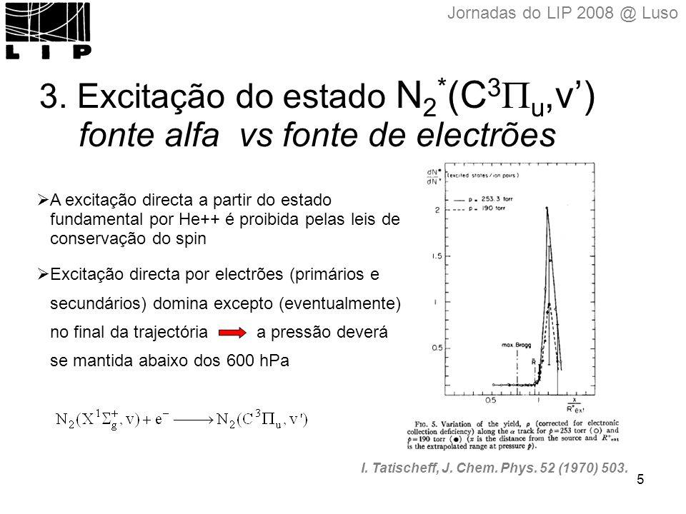 5 3. Excitação do estado N 2 * (C 3  u,v') fonte alfa vs fonte de electrões  A excitação directa a partir do estado fundamental por He++ é proibida