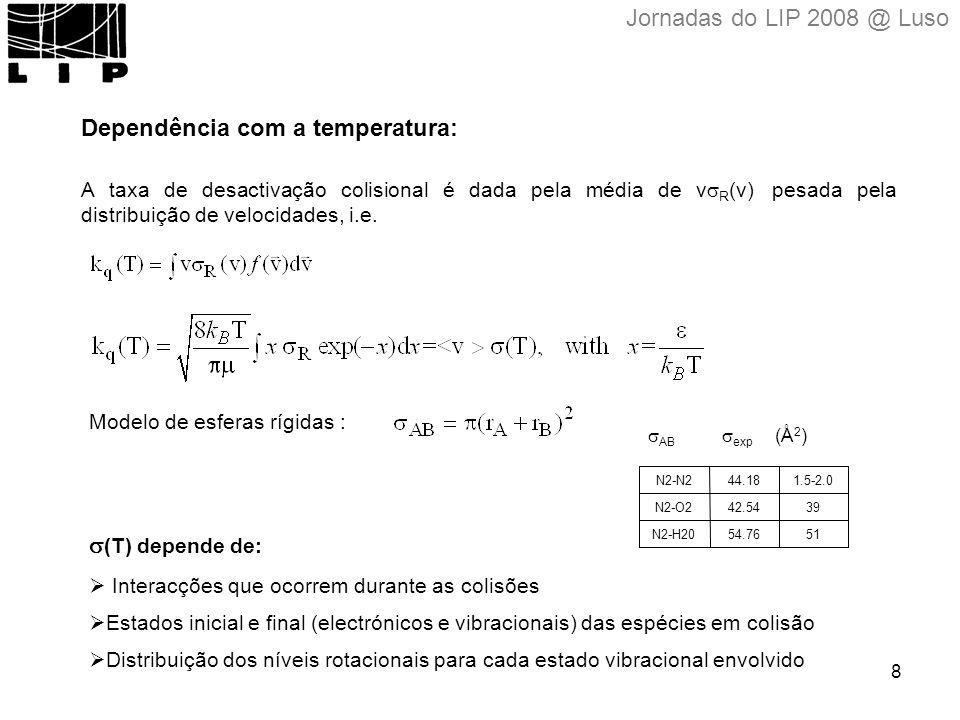 8 Dependência com a temperatura: A taxa de desactivação colisional é dada pela média de v  R (v) pesada pela distribuição de velocidades, i.e.