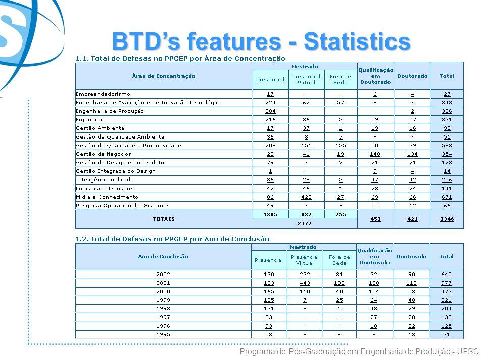 BTD's features - Statistics Programa de Pós-Graduação em Engenharia de Produção - UFSC