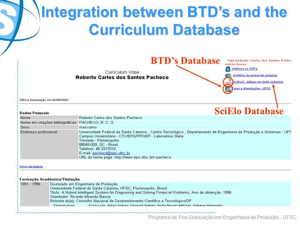 Integration between BTD's and the Curriculum Database Programa de Pós-Graduação em Engenharia de Produção - UFSC BTD's Database SciElo Database