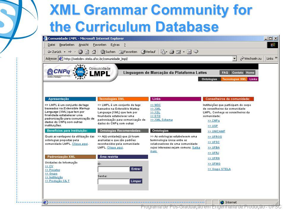 XML Grammar Community for the Curriculum Database Programa de Pós-Graduação em Engenharia de Produção - UFSC