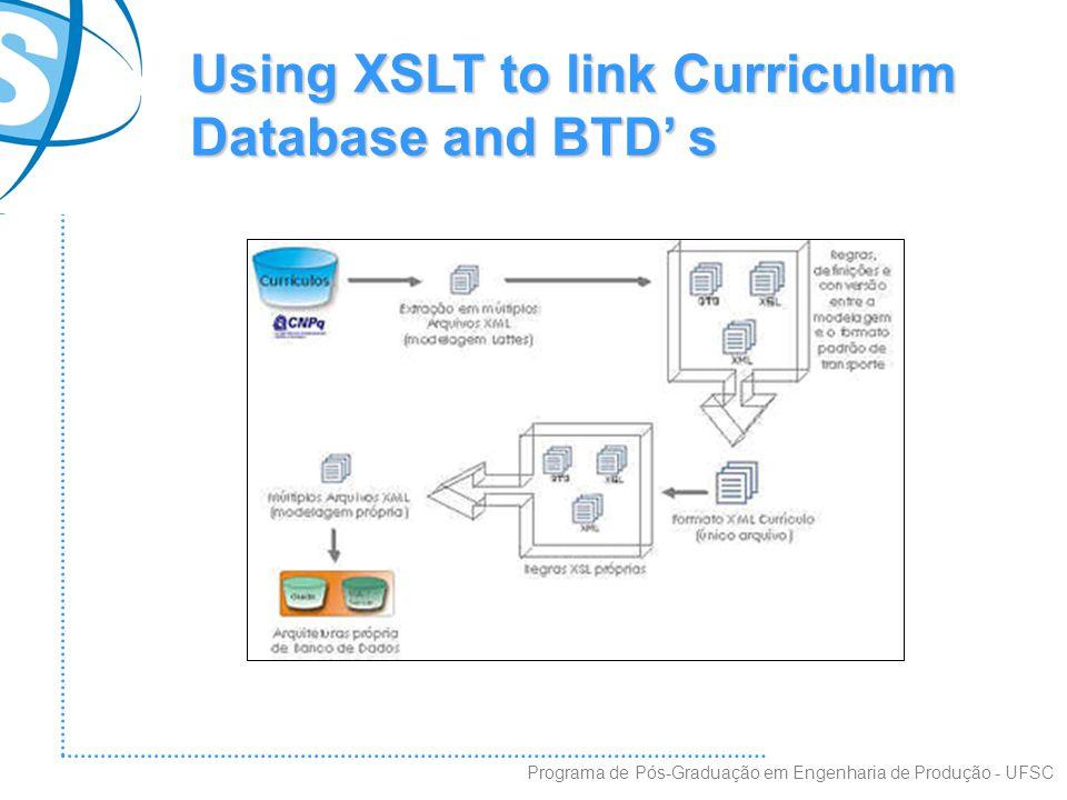 Using XSLT to link Curriculum Database and BTD' s Programa de Pós-Graduação em Engenharia de Produção - UFSC