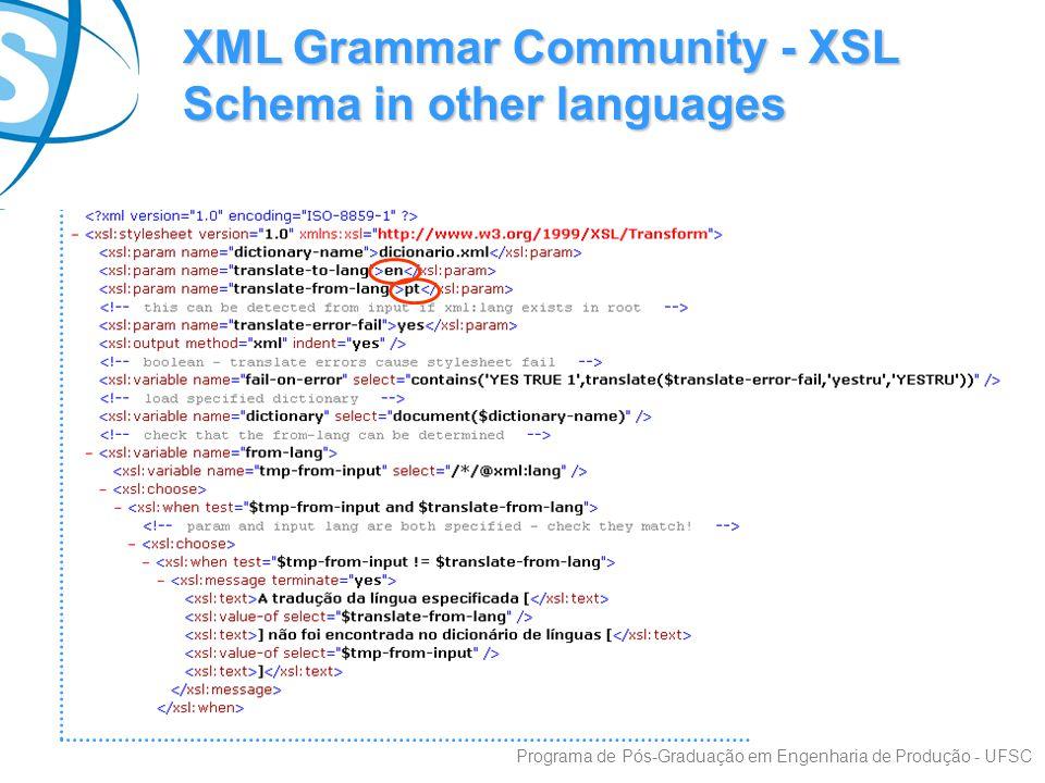 XML Grammar Community - XSL Schema in other languages Programa de Pós-Graduação em Engenharia de Produção - UFSC