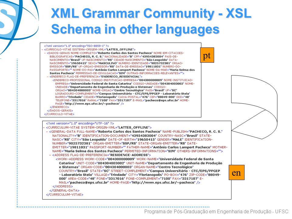 XML Grammar Community - XSL Schema in other languages Programa de Pós-Graduação em Engenharia de Produção - UFSC pt en