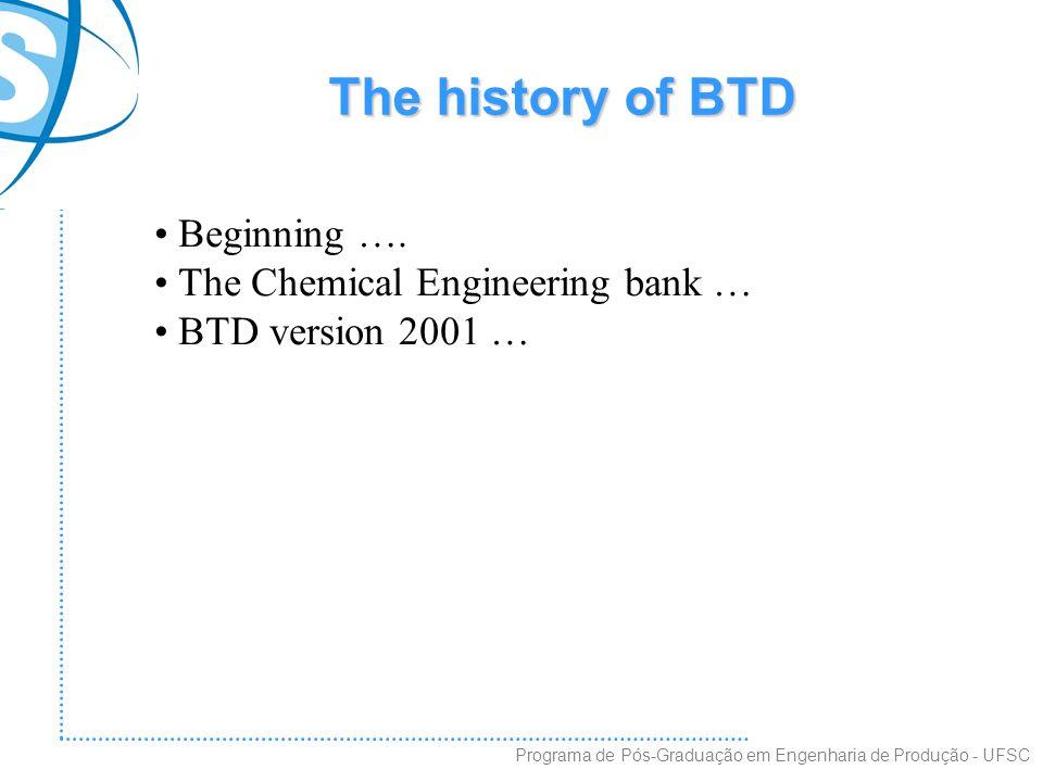 The history of BTD Programa de Pós-Graduação em Engenharia de Produção - UFSC Beginning ….