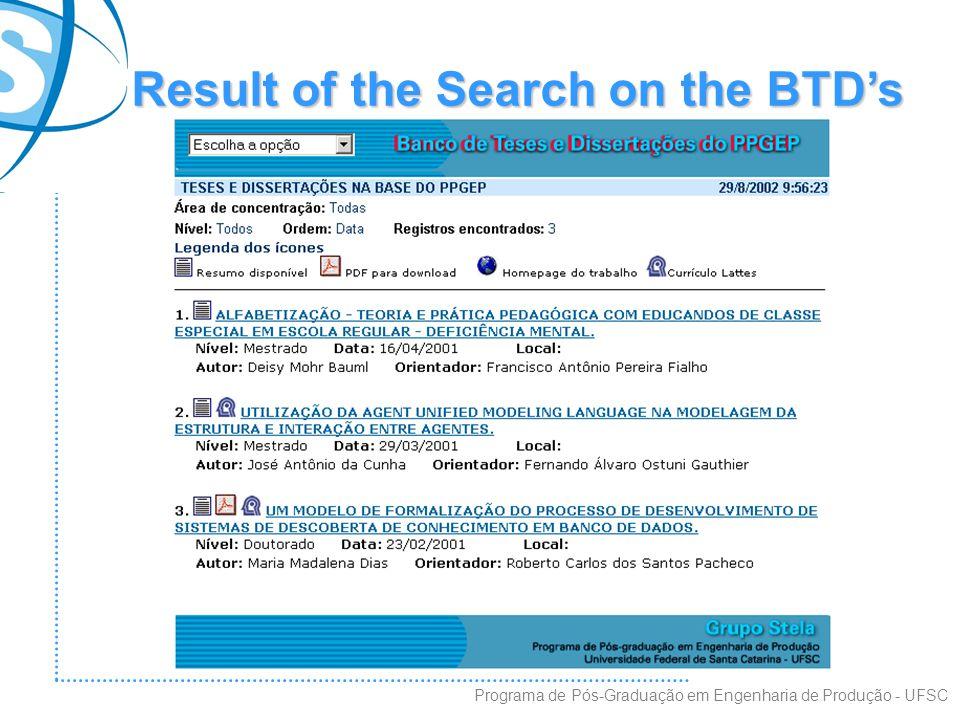 Result of the Search on the BTD's Programa de Pós-Graduação em Engenharia de Produção - UFSC