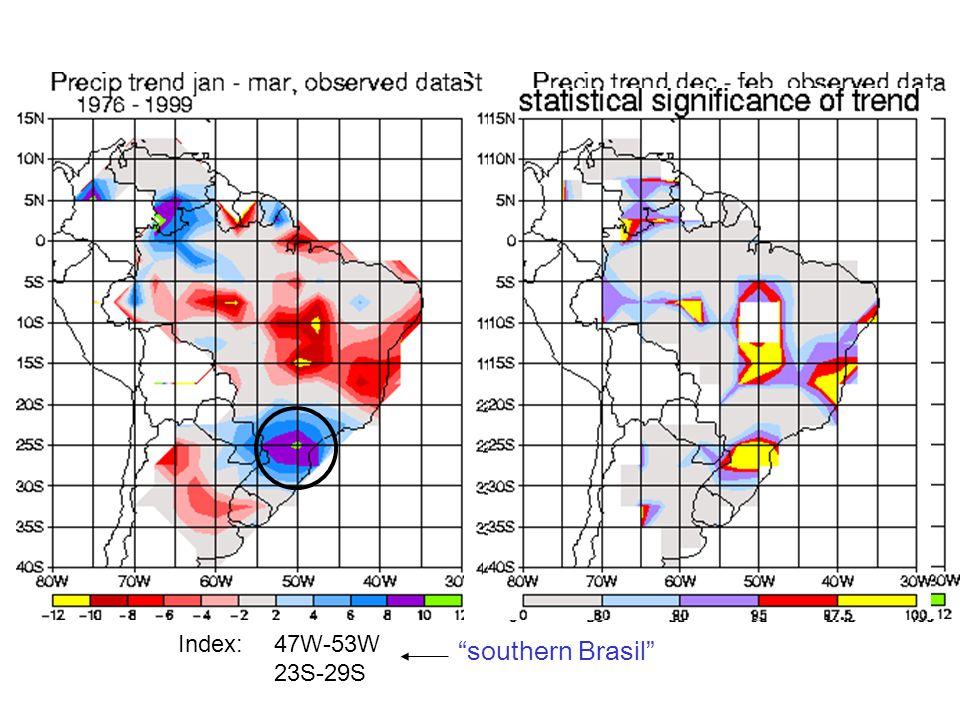 Index:47W-53W 23S-29S southern Brasil