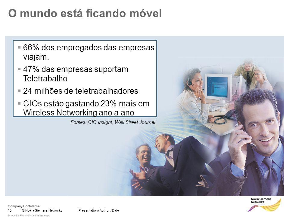 10© Nokia Siemens Networks Presentation / Author / Date Company Confidential 2419 NSN PMI MM/YY – FileName.ppt O mundo está ficando móvel  66% dos empregados das empresas viajam.
