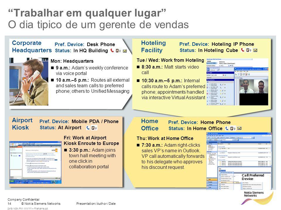 14© Nokia Siemens Networks Presentation / Author / Date Company Confidential 2419 NSN PMI MM/YY – FileName.ppt Trabalhar em qualquer lugar O dia tipico de um gerente de vendas Pref.