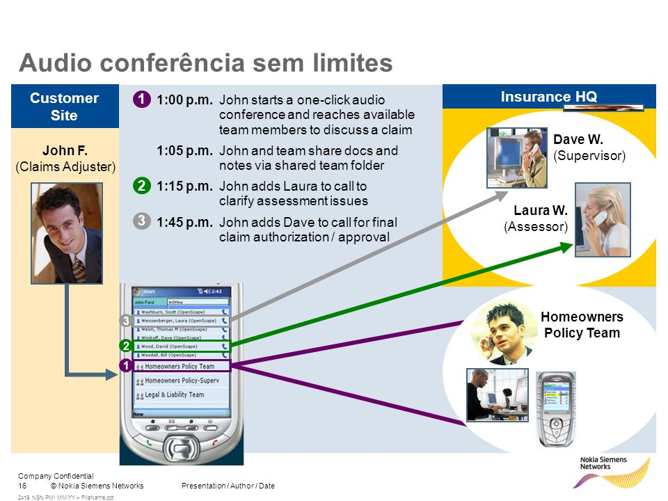 16© Nokia Siemens Networks Presentation / Author / Date Company Confidential 2419 NSN PMI MM/YY – FileName.ppt Audio conferência sem limites 1 1:00 p.