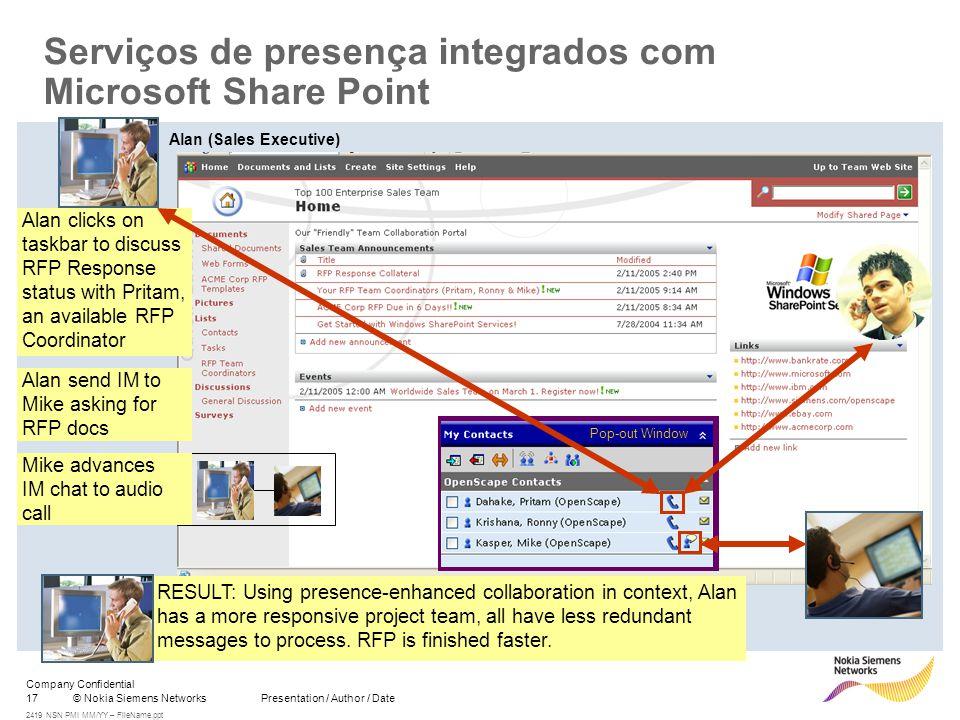 17© Nokia Siemens Networks Presentation / Author / Date Company Confidential 2419 NSN PMI MM/YY – FileName.ppt Serviços de presença integrados com Mic