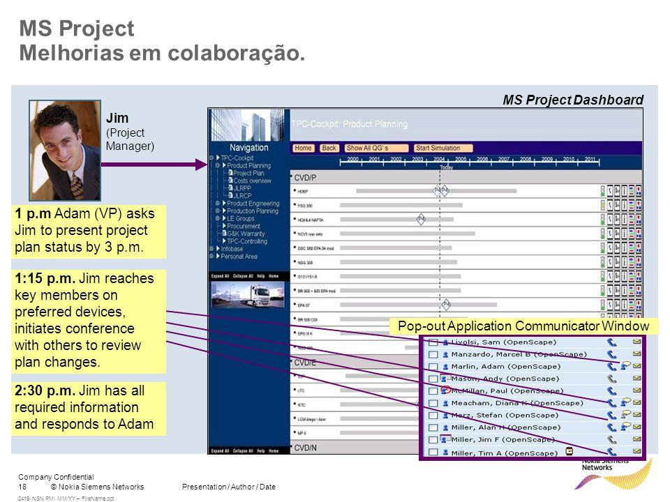 18© Nokia Siemens Networks Presentation / Author / Date Company Confidential 2419 NSN PMI MM/YY – FileName.ppt MS Project Melhorias em colaboração. Ji