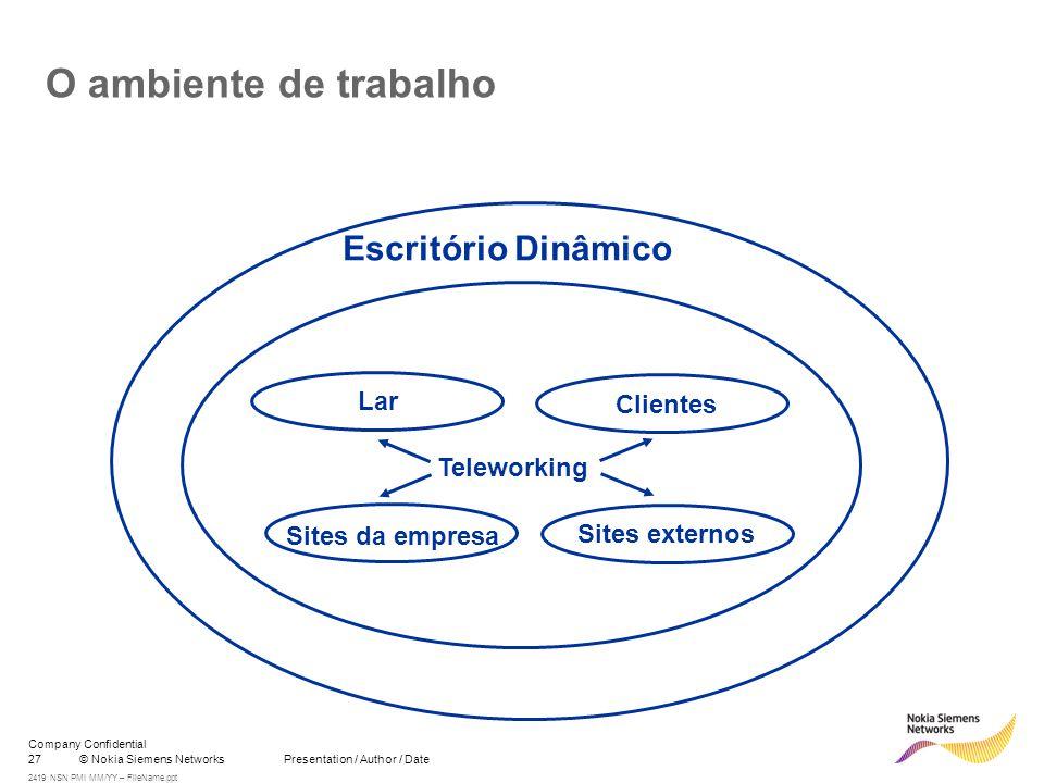 27© Nokia Siemens Networks Presentation / Author / Date Company Confidential 2419 NSN PMI MM/YY – FileName.ppt Escritório Dinâmico O ambiente de traba
