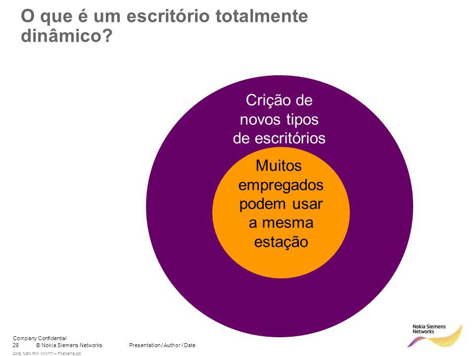 28© Nokia Siemens Networks Presentation / Author / Date Company Confidential 2419 NSN PMI MM/YY – FileName.ppt O que é um escritório totalmente dinâmico.