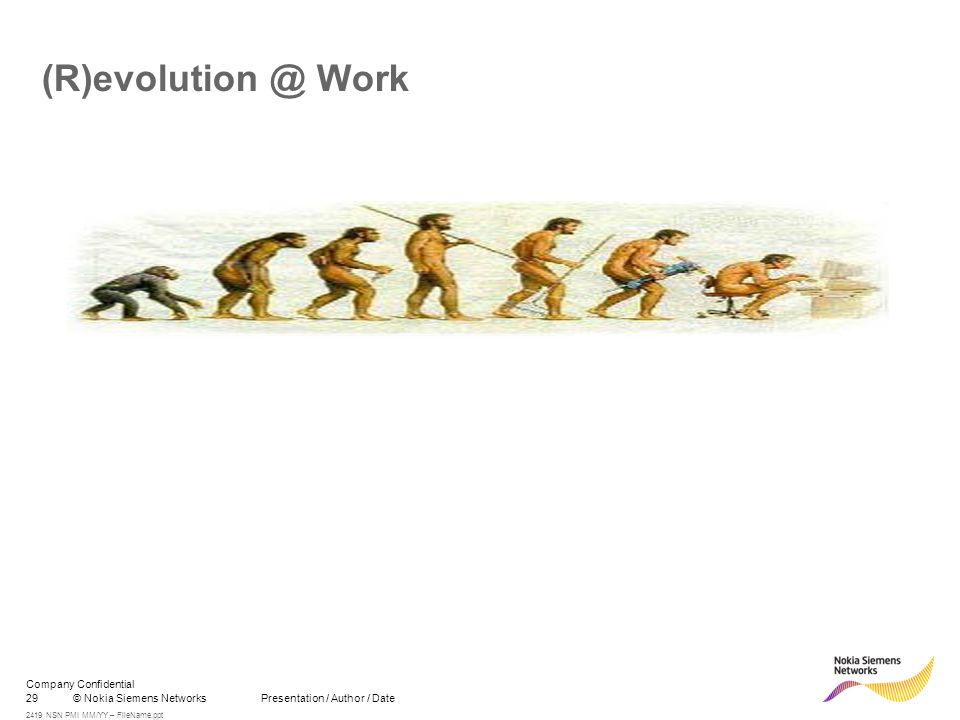 29© Nokia Siemens Networks Presentation / Author / Date Company Confidential 2419 NSN PMI MM/YY – FileName.ppt (R)evolution @ Work