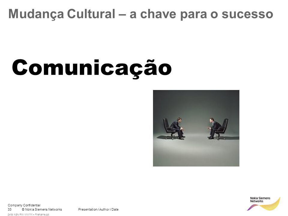 33© Nokia Siemens Networks Presentation / Author / Date Company Confidential 2419 NSN PMI MM/YY – FileName.ppt Mudança Cultural – a chave para o suces