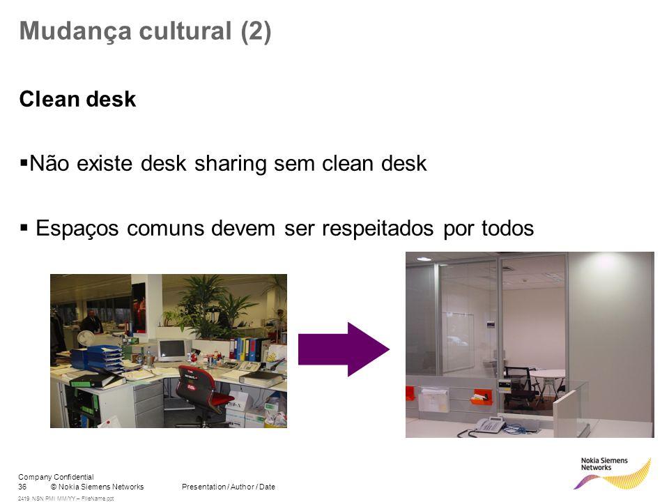 36© Nokia Siemens Networks Presentation / Author / Date Company Confidential 2419 NSN PMI MM/YY – FileName.ppt Mudança cultural (2) Clean desk  Não e