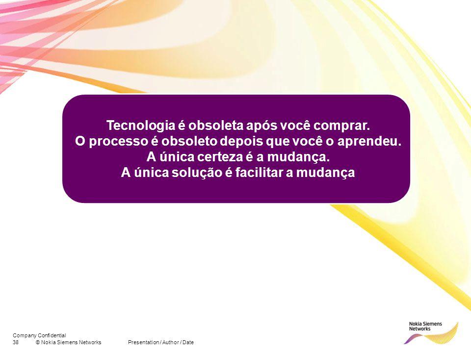 38© Nokia Siemens Networks Presentation / Author / Date Company Confidential Tecnologia é obsoleta após você comprar. O processo é obsoleto depois que