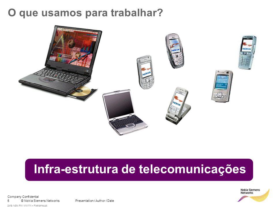 5© Nokia Siemens Networks Presentation / Author / Date Company Confidential 2419 NSN PMI MM/YY – FileName.ppt O que usamos para trabalhar? Infra-estru