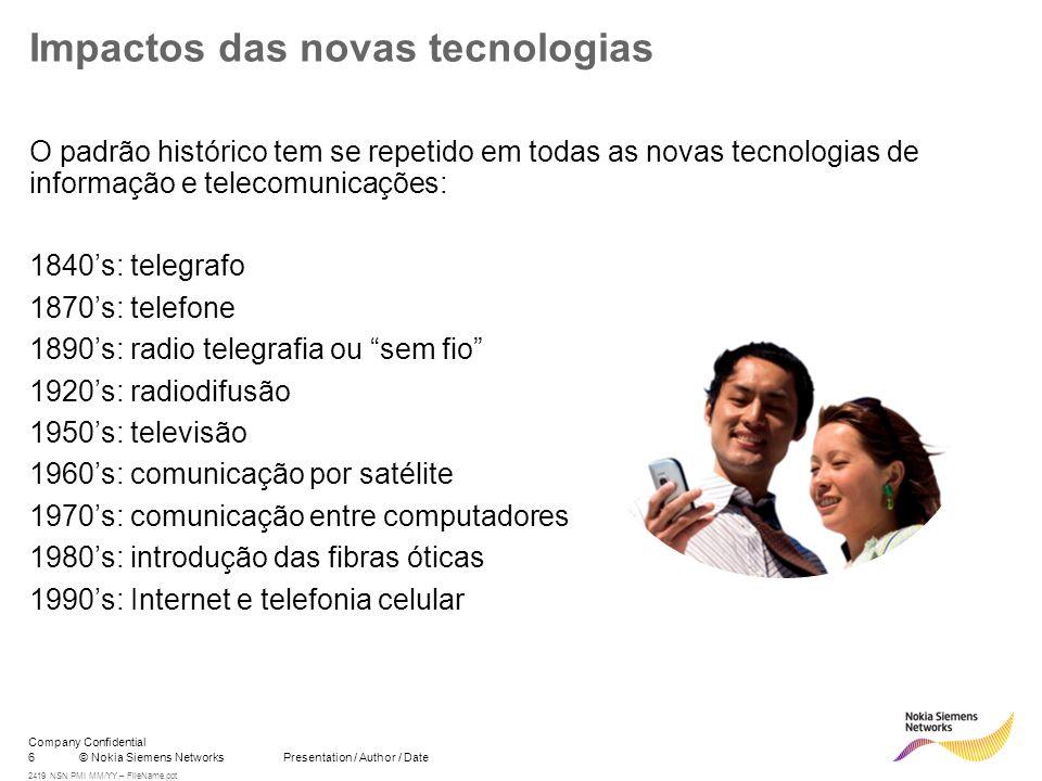 6© Nokia Siemens Networks Presentation / Author / Date Company Confidential 2419 NSN PMI MM/YY – FileName.ppt Impactos das novas tecnologias O padrão