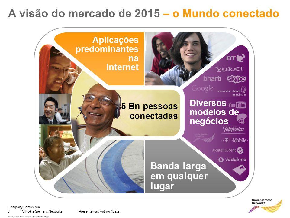 8© Nokia Siemens Networks Presentation / Author / Date Company Confidential 2419 NSN PMI MM/YY – FileName.ppt A visão do mercado de 2015 – o Mundo con