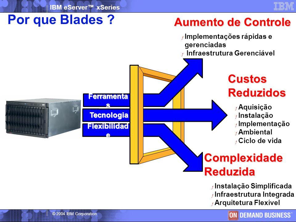IBM eServer™ xSeries © 2004 IBM Corporation IBM Blade - with its cover on - ready for insertion into the BladeCenter Server on a card – cada Blade possui seu próprio: Processador Memória Ethernet Storage (opcional) Chip de gerenciamento de sistemas O chassis proporciona compartilhamento de: Console de gerenciamento (KVM) Fonte de energia Ventilação Switches de rede Switches de fibra Drive de CD-ROM Drive de diskette Portas USB IBM BladeCenter chassis - 7U rackable O que é um 'Blade' .