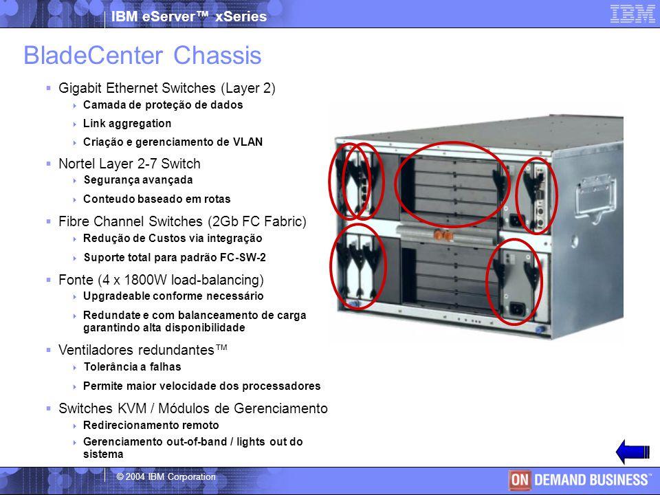 IBM eServer™ xSeries © 2004 IBM Corporation IBM eServer BladeCenter HS20 Performance e Gerenciabilidade de servidores de 1U/2U/3U...
