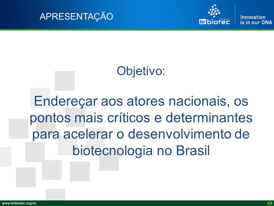 APRESENTAÇÃO Objetivo: Endereçar aos atores nacionais, os pontos mais críticos e determinantes para acelerar o desenvolvimento de biotecnologia no Brasil