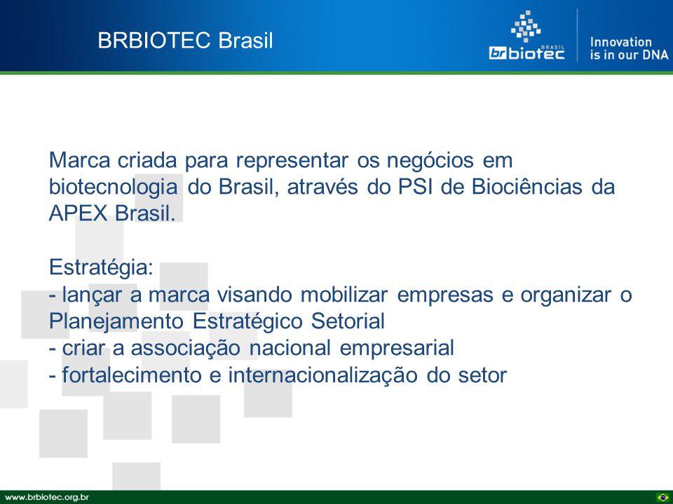 BRBIOTEC Brasil Marca criada para representar os negócios em biotecnologia do Brasil, através do PSI de Biociências da APEX Brasil. Estratégia: - lanç