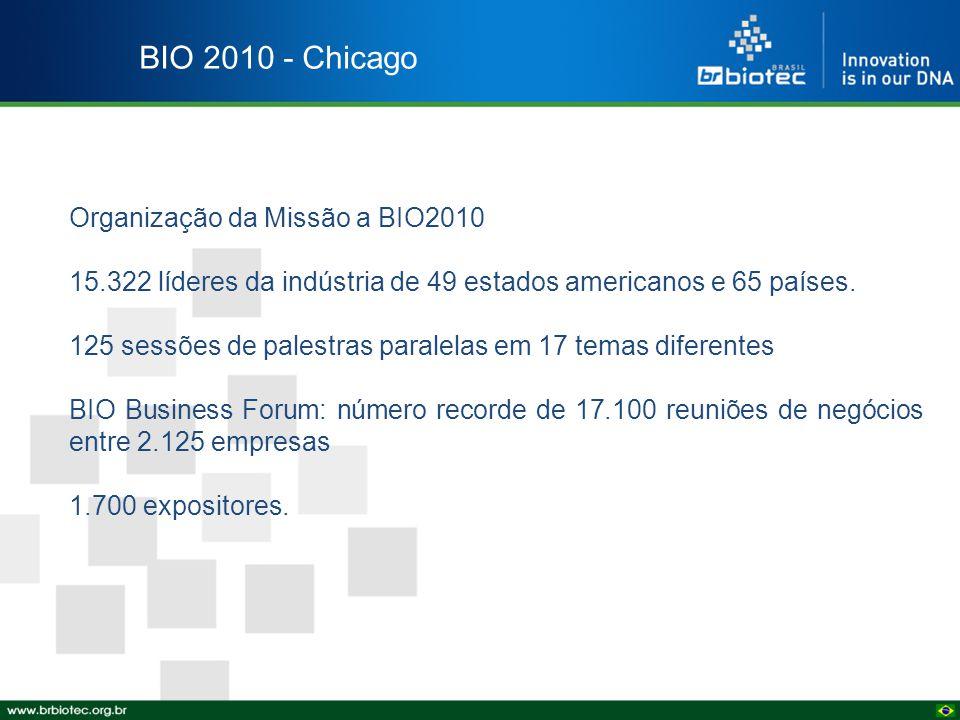BIO 2010 - Chicago Organização da Missão a BIO2010 15.322 líderes da indústria de 49 estados americanos e 65 países. 125 sessões de palestras paralela