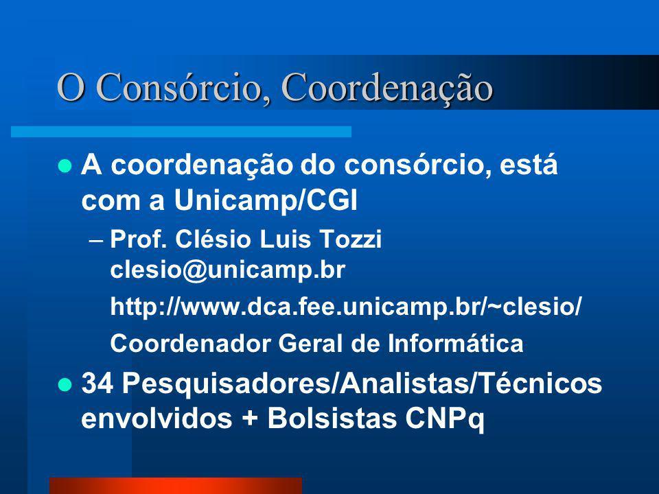 O Consórcio, Coordenação A coordenação do consórcio, está com a Unicamp/CGI –Prof. Clésio Luis Tozzi clesio@unicamp.br http://www.dca.fee.unicamp.br/~