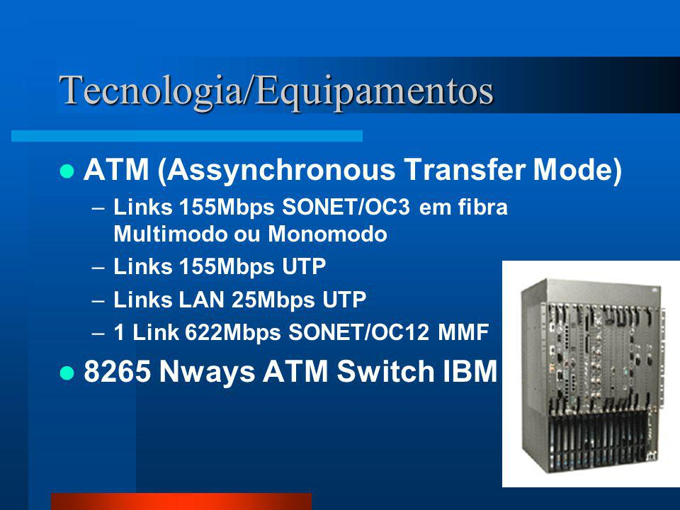 Tecnologia/Equipamentos ATM (Assynchronous Transfer Mode) –Links 155Mbps SONET/OC3 em fibra Multimodo ou Monomodo –Links 155Mbps UTP –Links LAN 25Mbps UTP –1 Link 622Mbps SONET/OC12 MMF 8265 Nways ATM Switch IBM