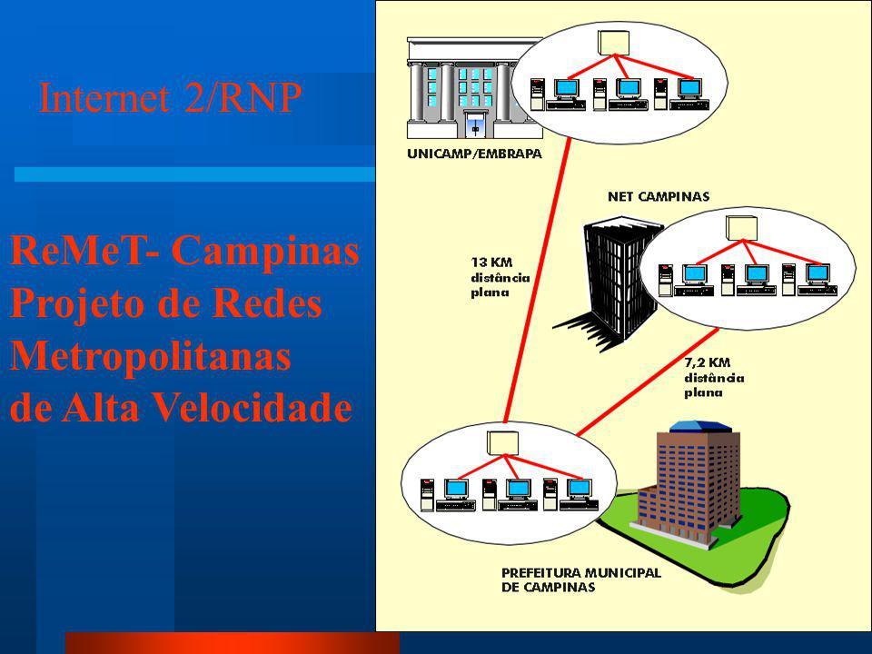 ReMeT- Campinas Projeto de Redes Metropolitanas de Alta Velocidade Internet 2/RNP